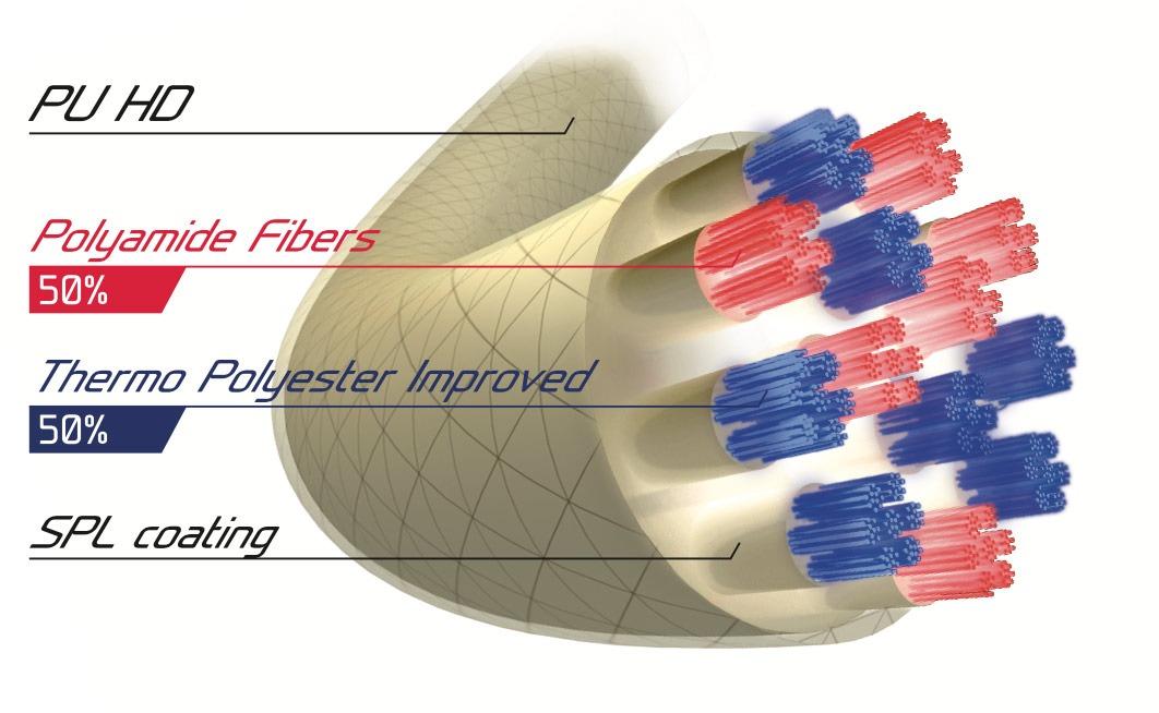 coupe du cordage tecnifibre triax